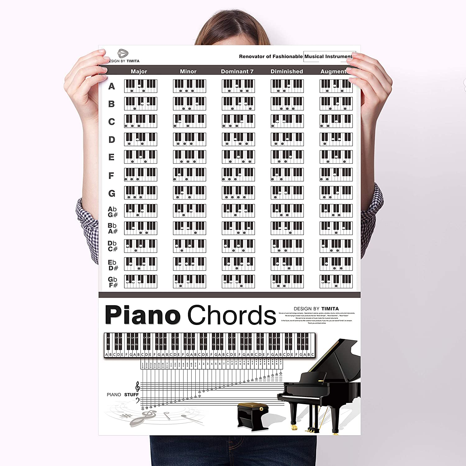 BEST GUITAR CHORDS CHORD CHART NOTES GUIDE HELP LEARN STUDY PREMIUM POSTER