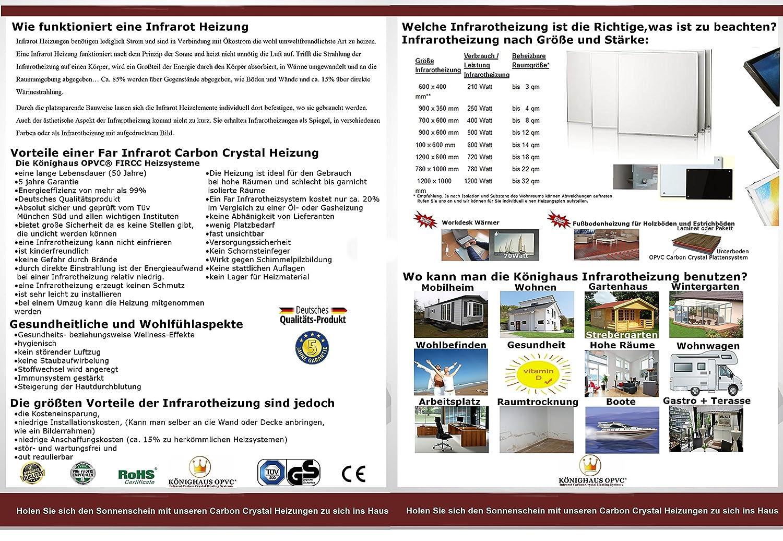 IH Engineering BV Bild Infrarotheizung