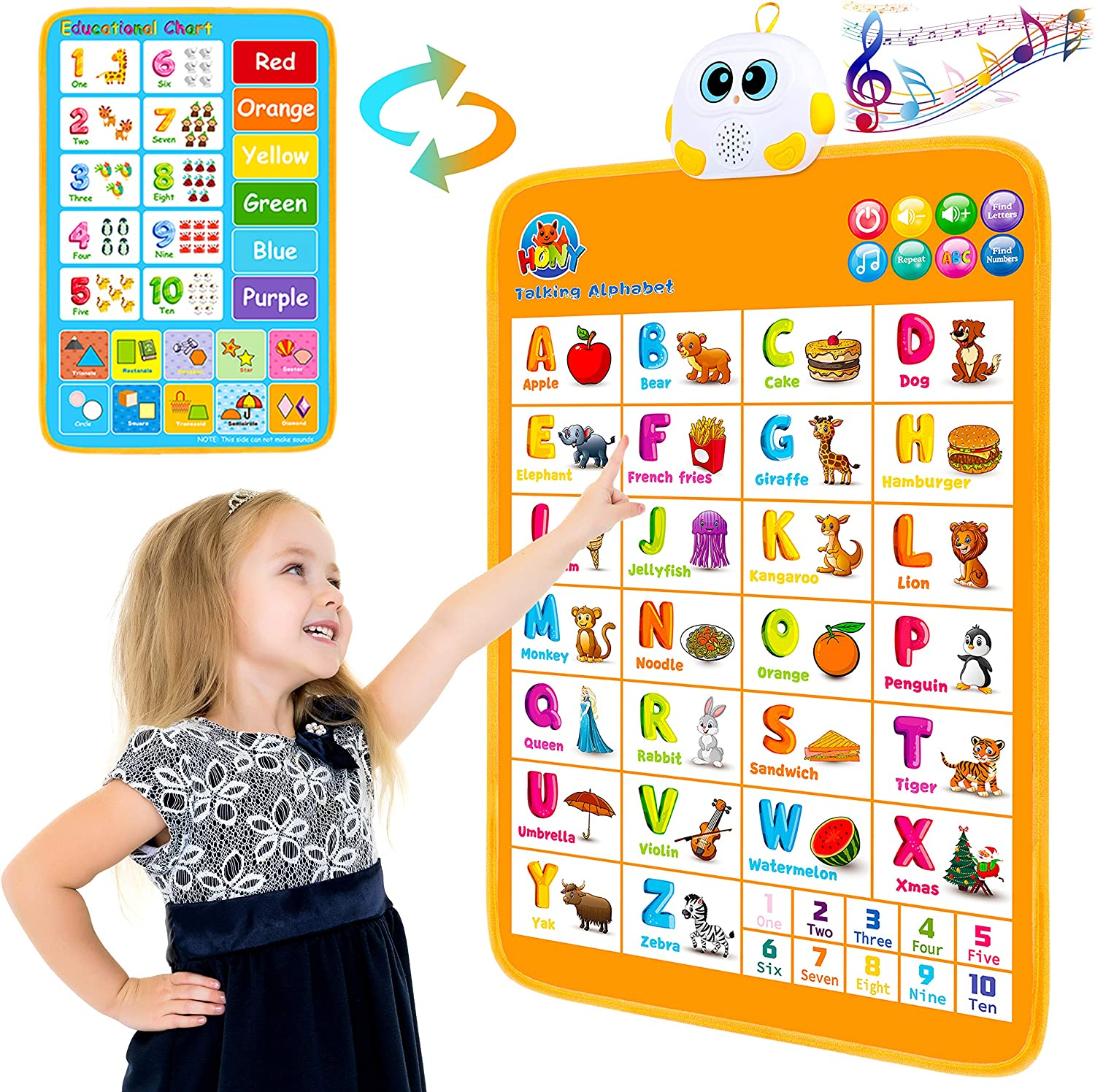 Electronic Interactive Alphabet Wall Chart, Talking ABC & 123s & Music Poster, Educational Toy for Toddlers Kids Learning Toys for 1 2 3 4 5 Year Old Girls Boys Birthday Gifts at Daycare,Preschool