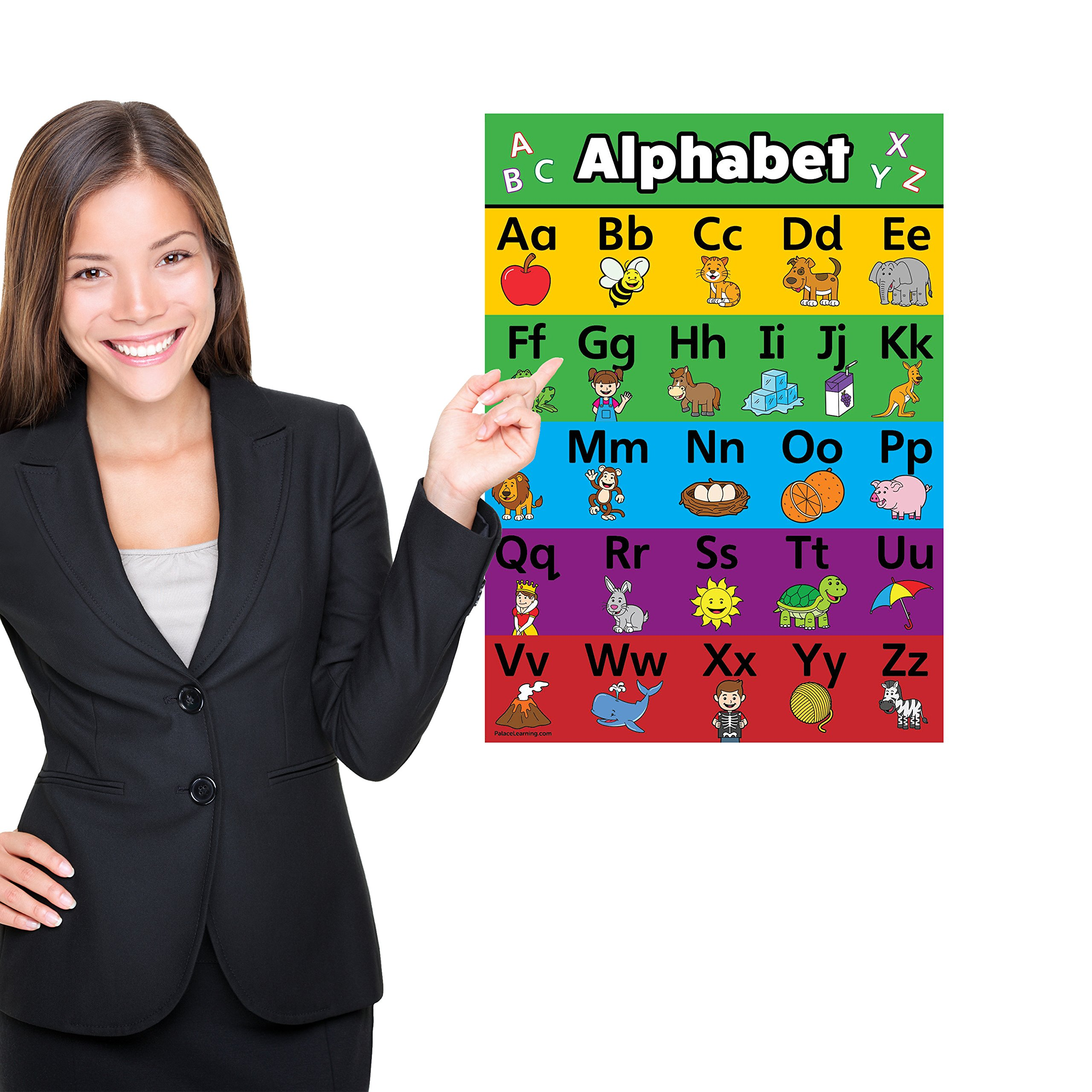 Set of 10 Educational Wall Posters for Preschoo... Toddler Learning Poster Kit