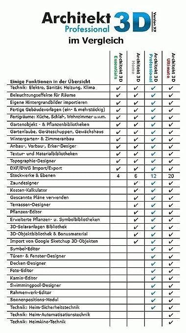 Groß Schematische Symbole Elektrisch Bilder - Elektrische ...