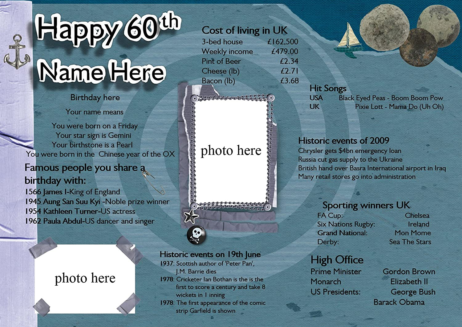Personalised 60th Birthday Gift for him keepsake 1956 Amazonco