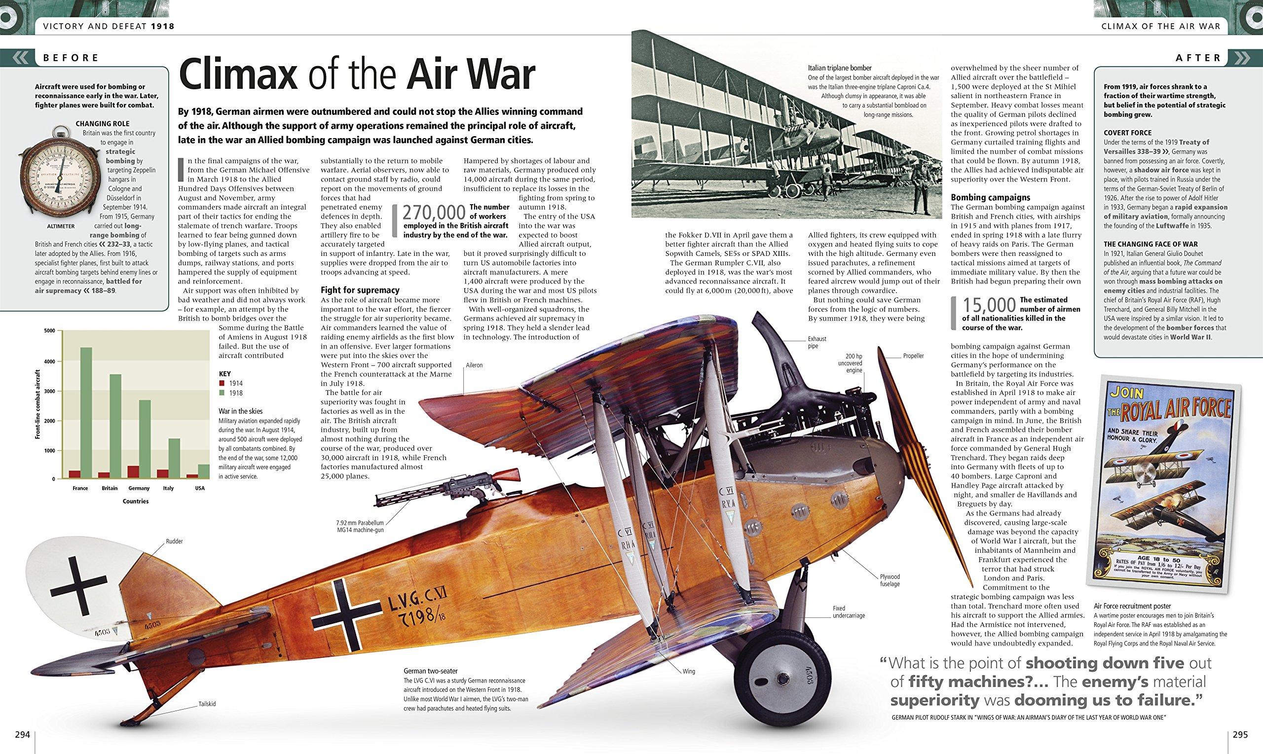 World War I The Definitive Visual History Amazoncouk R G Grant Books
