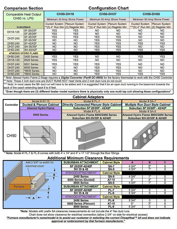 amazon com rv electric heater add on suburban sf series ducted amazon com rv electric heater add on suburban sf series ducted system automotive
