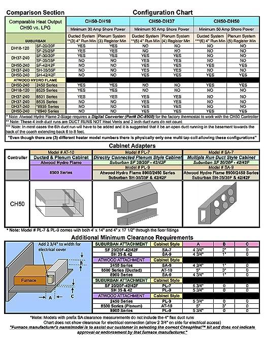 amazon com rv electric heater add on atwood 8500 series ducted amazon com rv electric heater add on atwood 8500 series ducted plenum system automotive