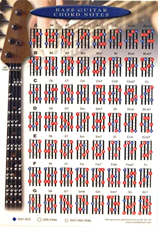 Bass Guitar Chord Chart A4 Laminated Amazon Musical Instruments