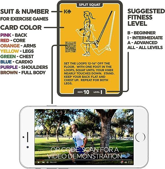 Tarjetas con ejercicios de suspensiój por Stack 52. Para correas TRX, WOSS, y Ritfit Trainer. Juego de entrenamiento de resistencia y suspensión del ...