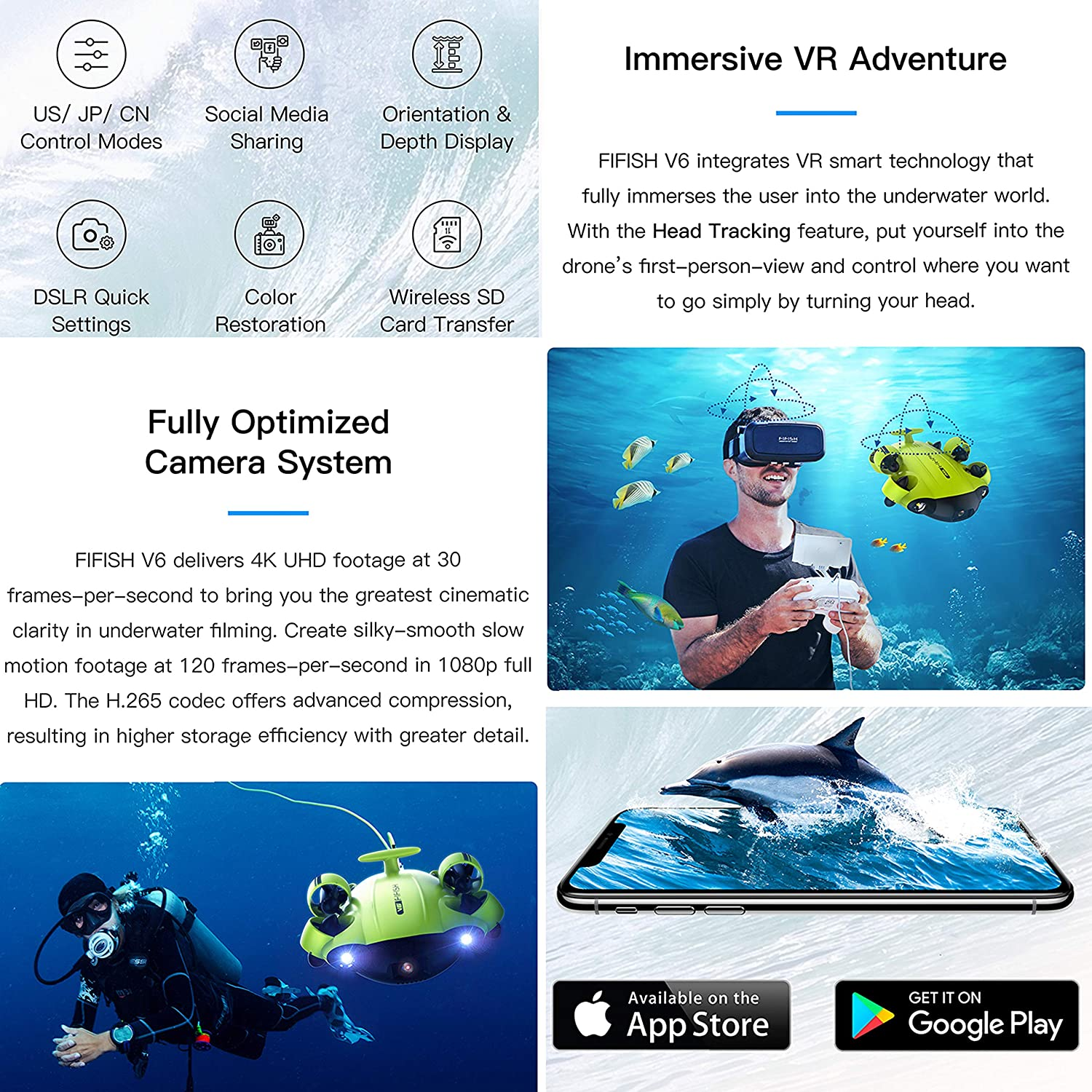 FIFISH Underwater Drone V6s Cable 100m Robotic Arm QYSEA 847876