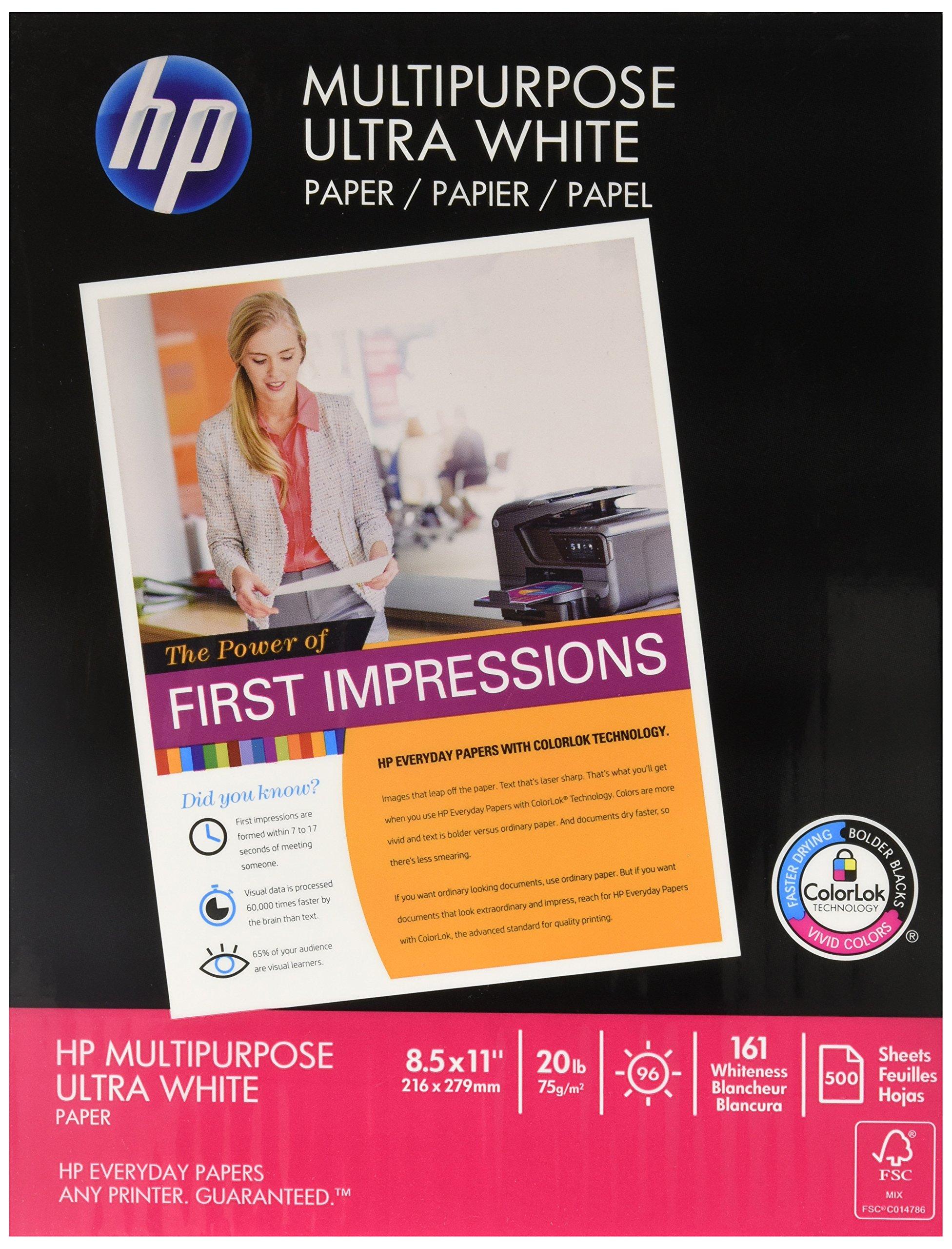 HP Multipurpose Case Copy/Laser/Inkjet Paper, 96 White Brightness, 20 lb, Letter Size (8.5 x 11), 5000 Sheets Carton (HPM1120)