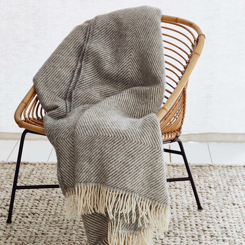 100% Pure Scandinavian Wool Throw