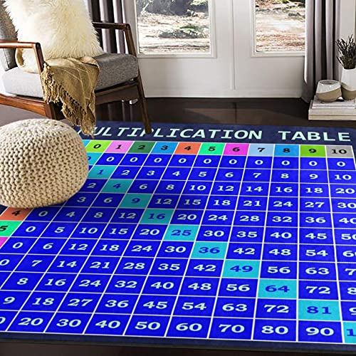 ALAZA Multiplication Table Math Area Rug Rug