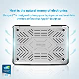 IBENZER Hexpact MacBook Air 13 Inch Case, Heavy