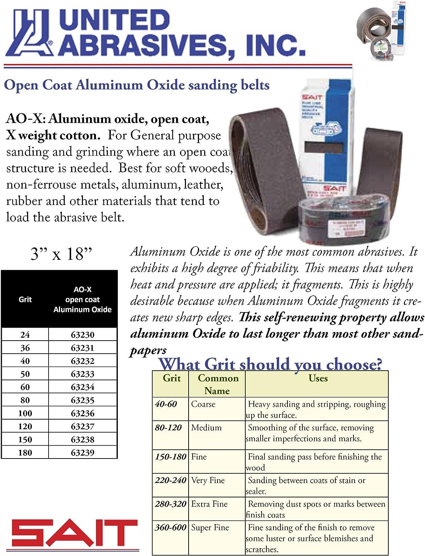 SAIT 60868 Closed Coat Aluminum Oxide 4-Inch x 36-Inch 2-AX 320 Grit Sanding Belt 10-Pack United Abrasives