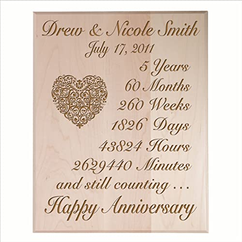 5 Year Wedding Anniversary Gift Ideas For Her: 5th Anniversary Wood Gifts For Him: Amazon.com