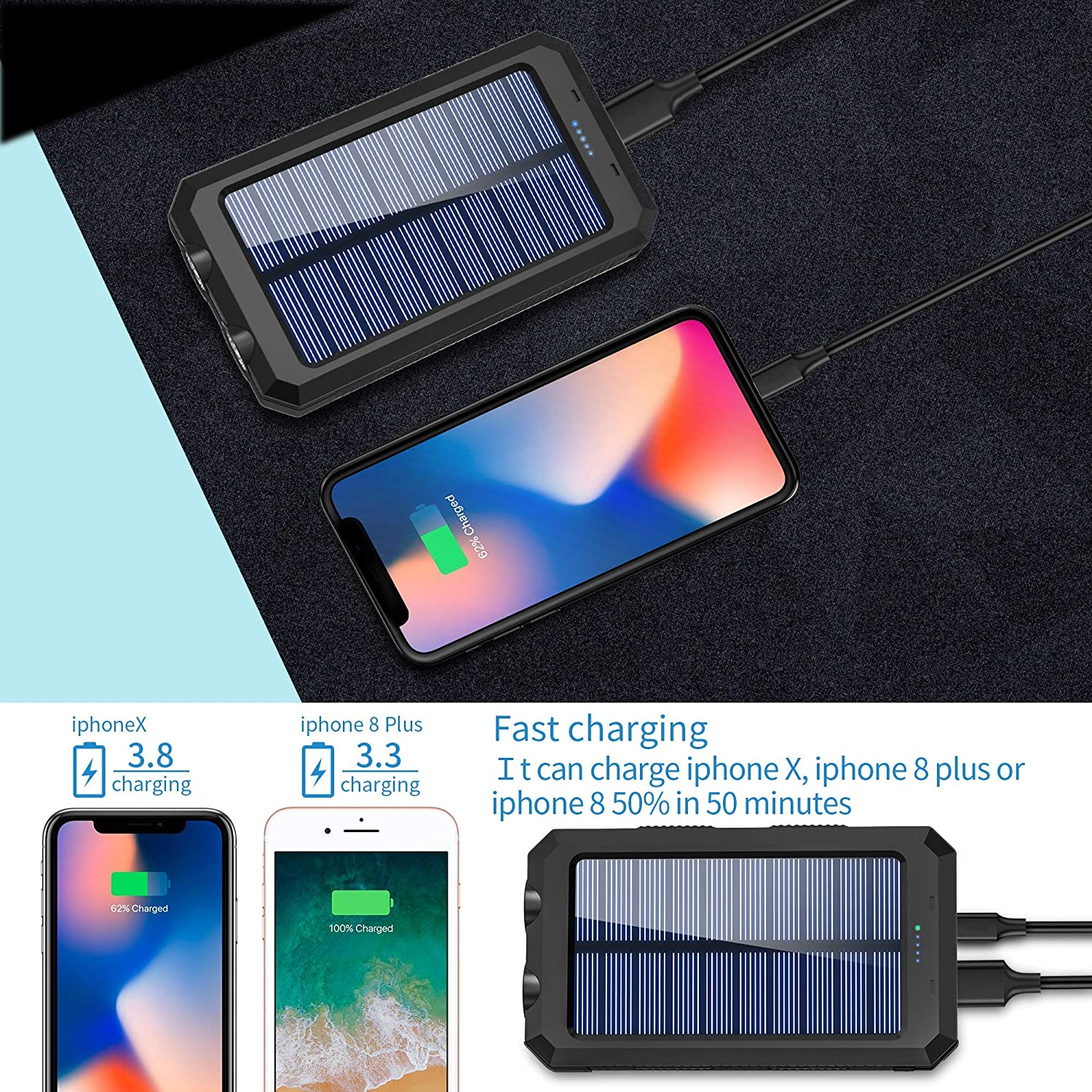 Ayyie Solar Charger,10000mAh Solar Power Bank Portable External Backup Battery Pack Dual USB Solar Phone Charger with 2LED Light Carabiner and Compass for Your Smartphones