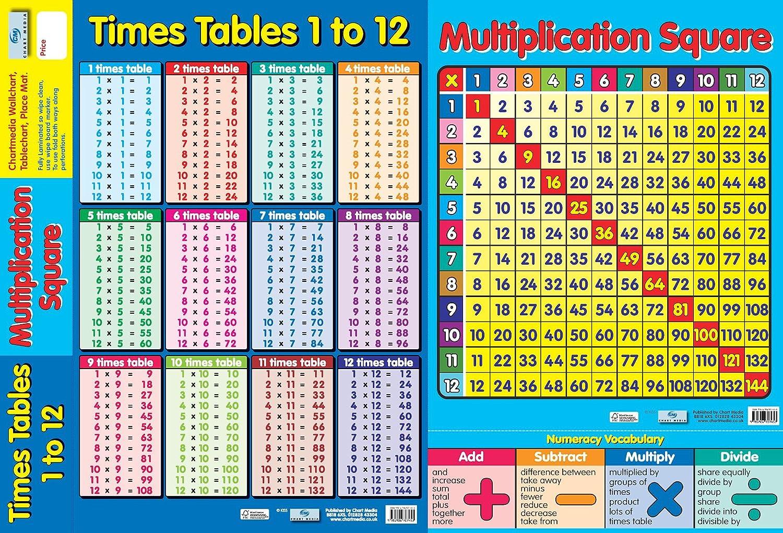 Educational 2 En 1 Multiplication Carrétables De Multiplication 1