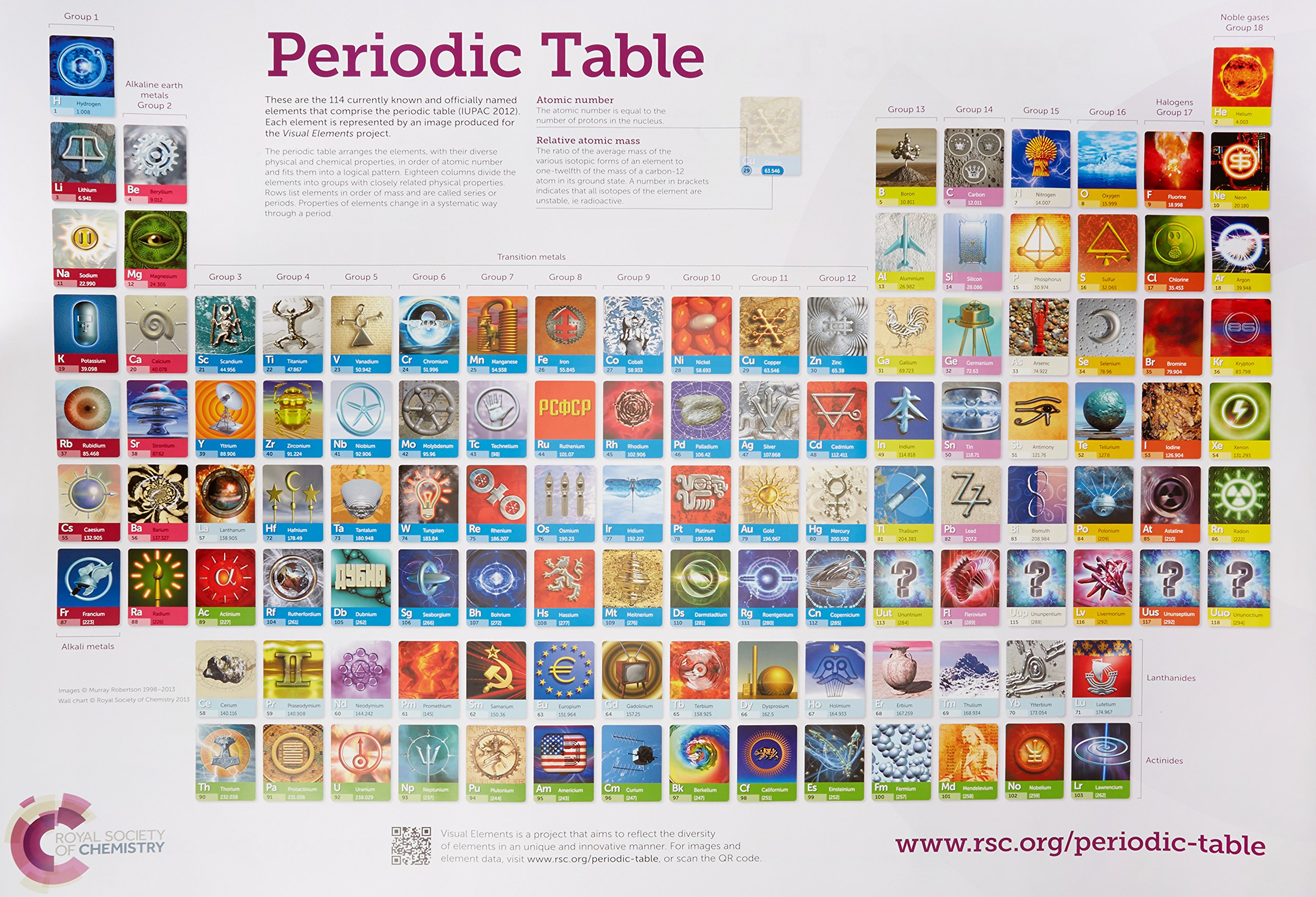 Rsc periodic table wallchart 2a0 double poster pack amazon rsc periodic table wallchart 2a0 double poster pack amazon murray robertson 9781782622147 books gamestrikefo Images