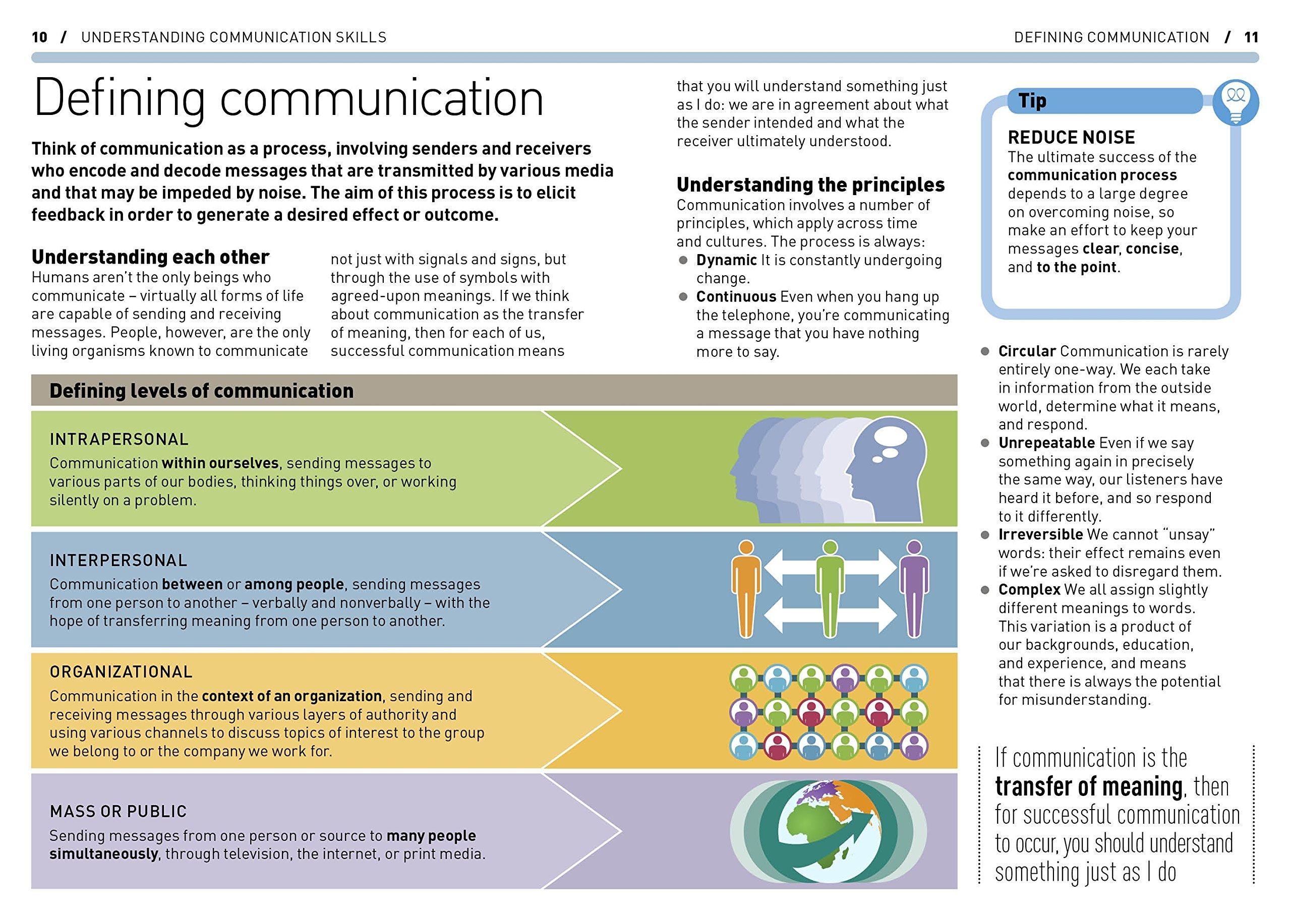 intrapersonal communication skills definition