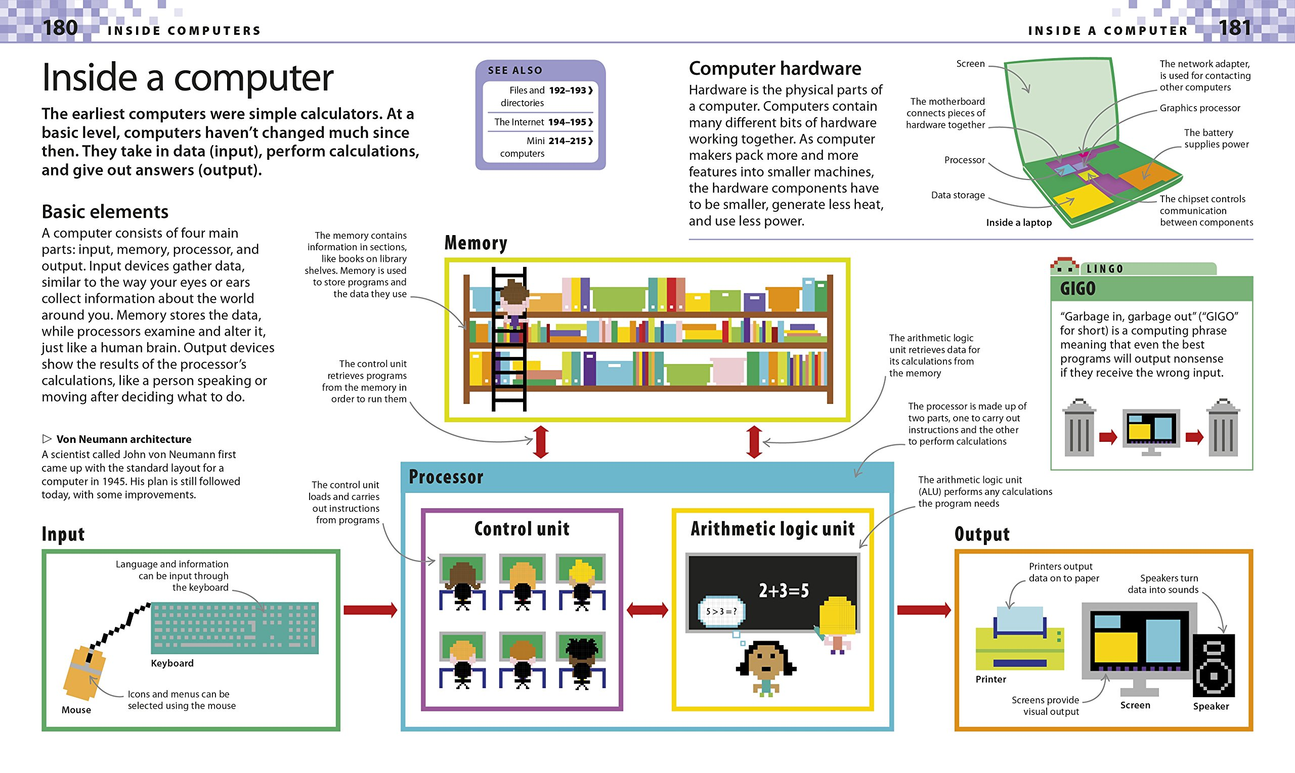 Computer Coding For Kids A Unique Step By Visual Guide From Simple Electronic Circuit Binary Code To Building Games Carol Vorderman 9781409347019 Books