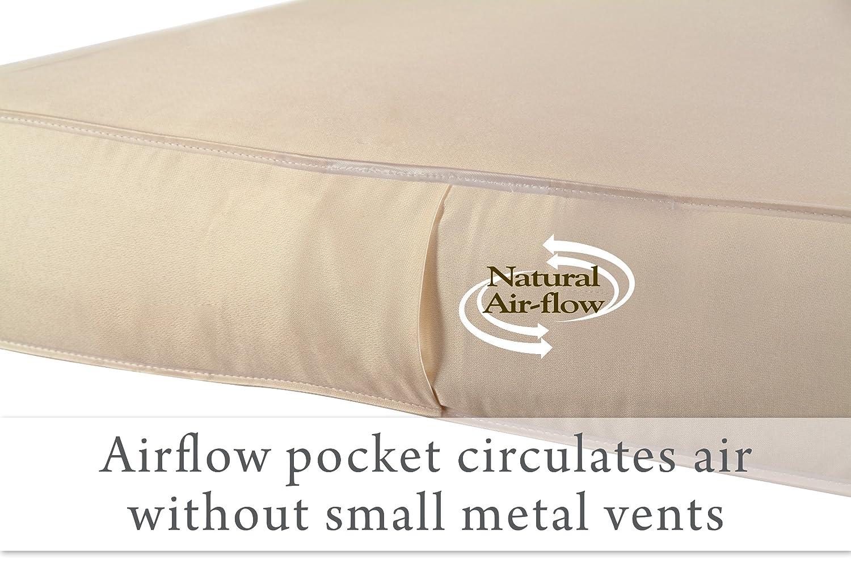 amazoncom sealy nature couture cotton bliss 2stage crib mattress 204 premium coils plasticfree cover with organic cotton fibers