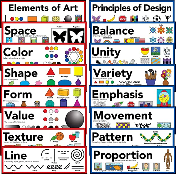 Amazon Com Elements Of Art Principles Of Design Art Poster 5 X 16 Set Of 16 Everything Else