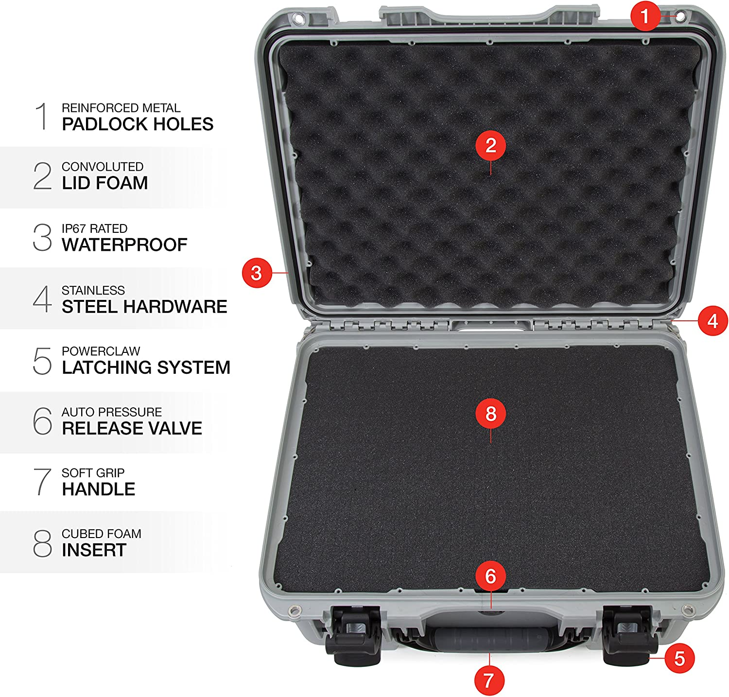 Nanuk 933 Waterproof Hard Case with Padded Dividers Graphite