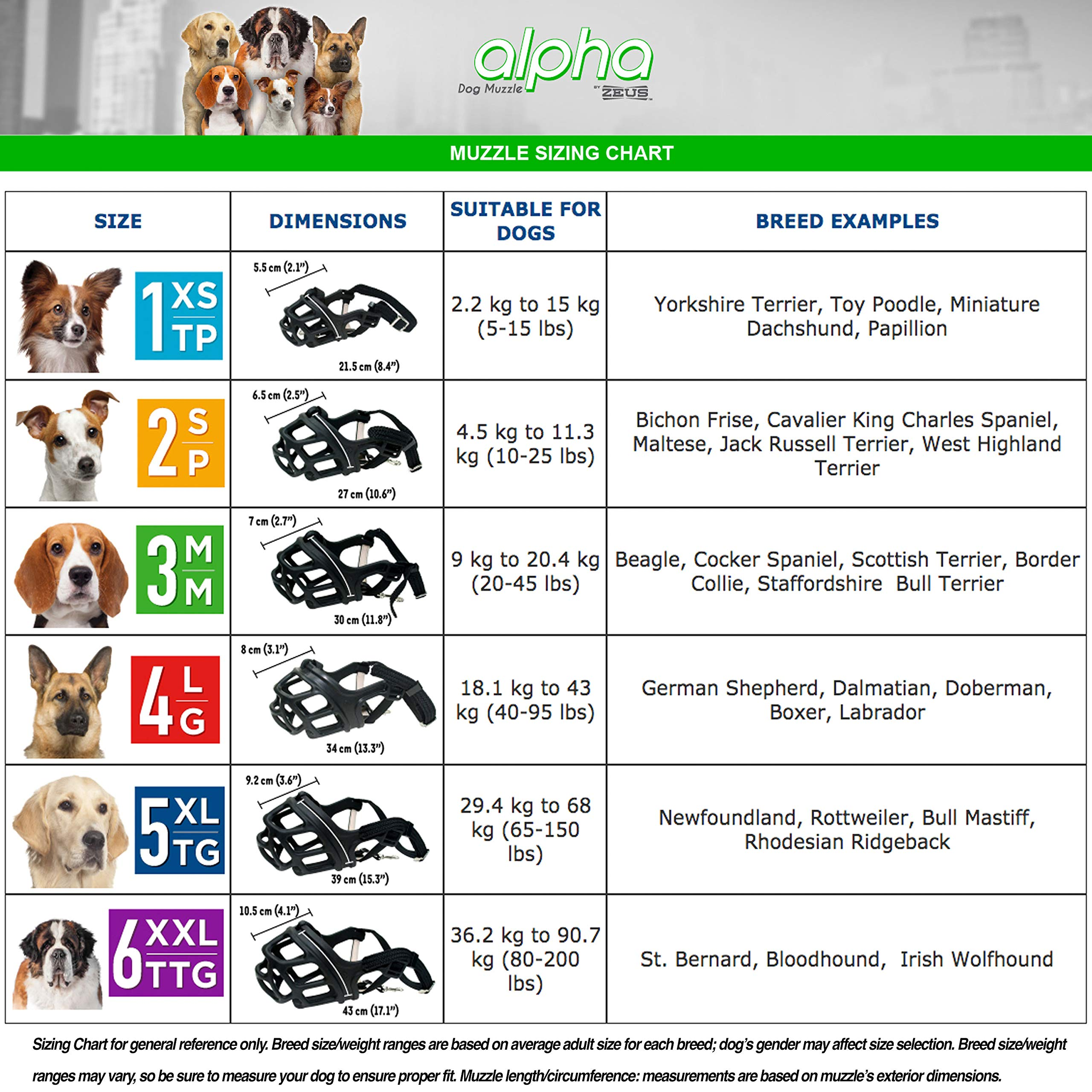 Zeus Alpha Tpr Muzzle For X Large Dogs Comfort Fit Design