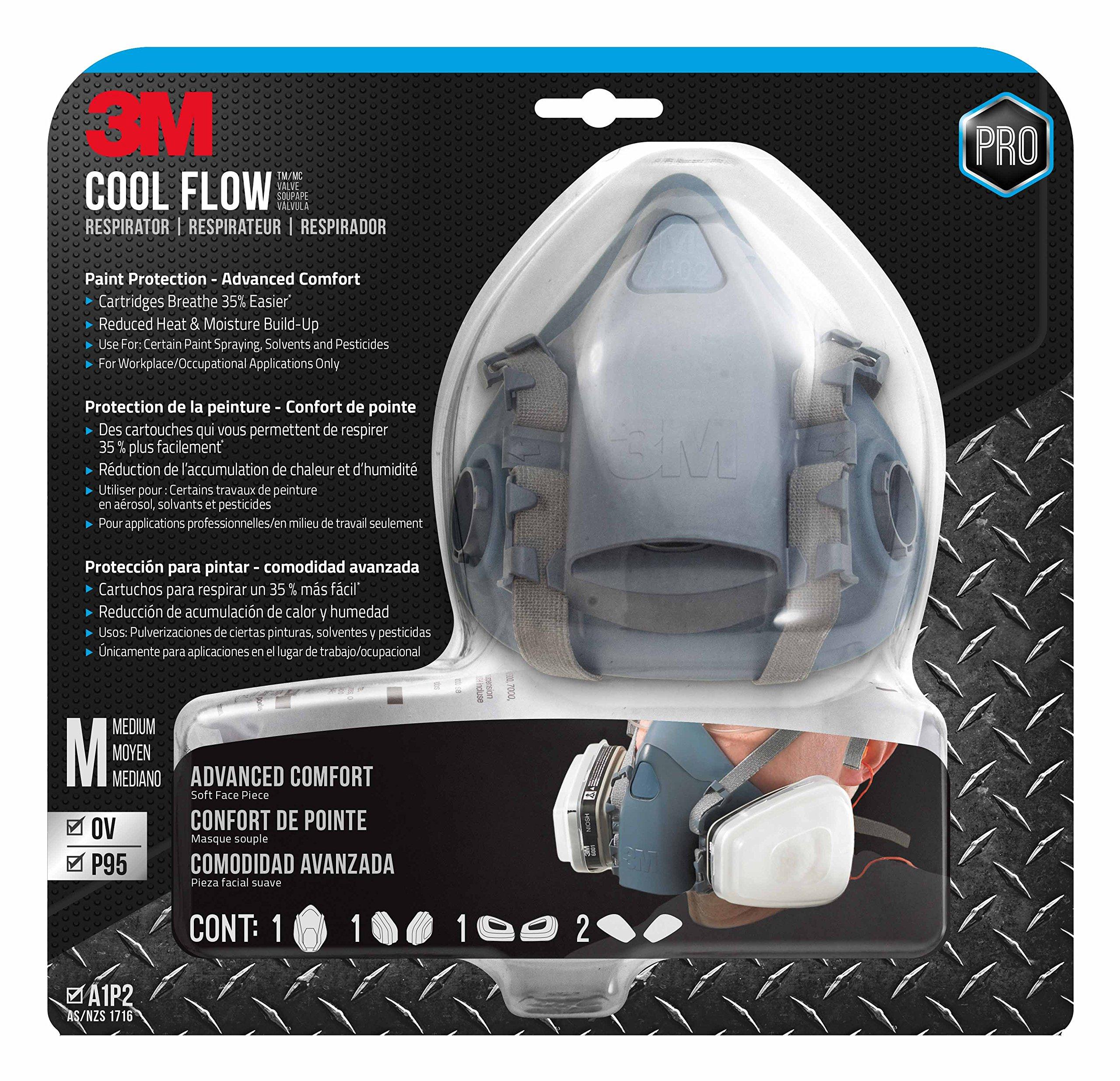 3M 7512PA1-A-PS Professional Paint Respirator, Medium