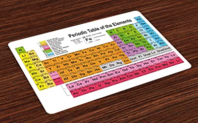ambesonne periodic table place mats set of 4 science freak chemistry lovers colorful element table