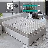 ROYAL SLEEP Colchón viscoelástico 90x200 de máxima Calidad, Confort y firmeza Alta, Altura…