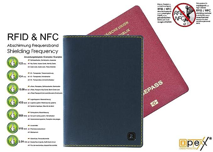 Optexx ® 3x Custodia Protettiva RFID TÜV /& zerifiziert Fred BLU