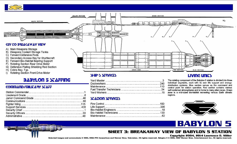 shuttlecraft golf cart wiring diagram 37 wiring diagram 1991 club car 36  volt wiring diagram