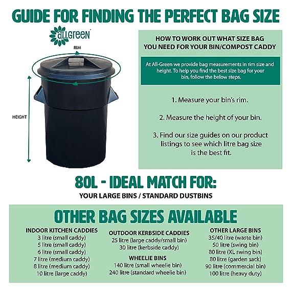 Amazon.com: 80 Litro x 80 Bolsas Compostable Residuos del ...
