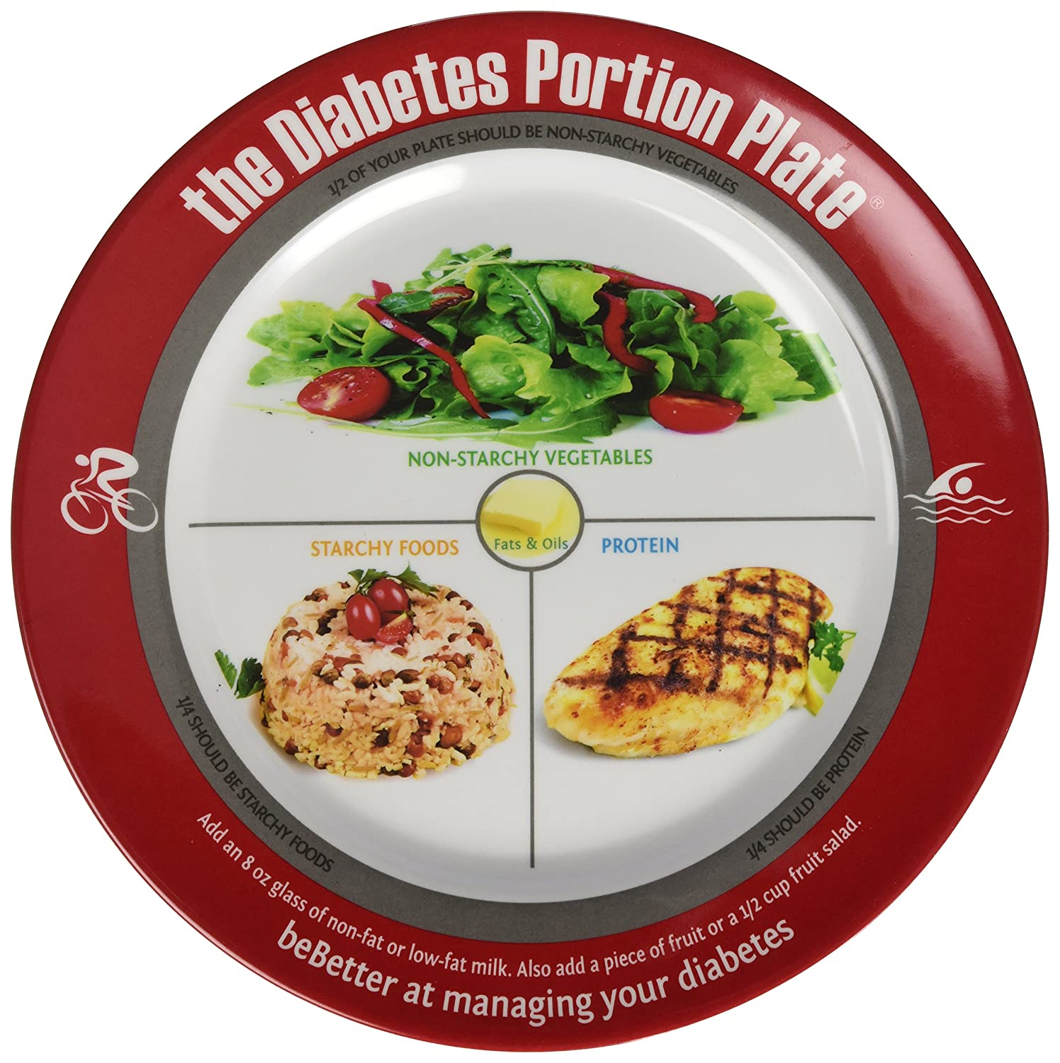 Amazon Diabetic Portion Plate Health Personal Care