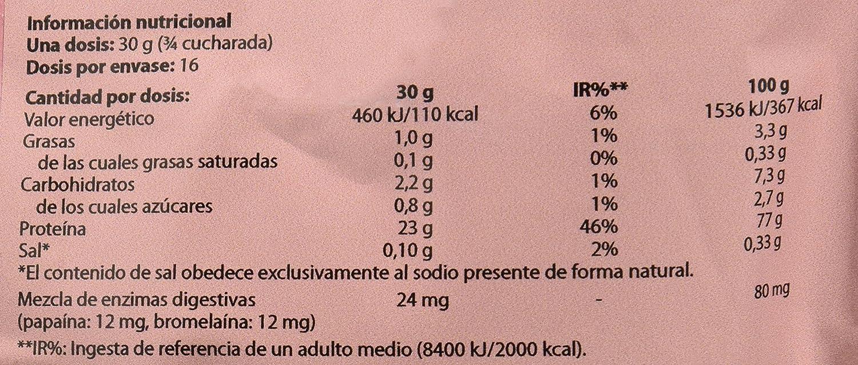 Scitec - Proteínas, 500 gr: Amazon.es: Alimentación y bebidas