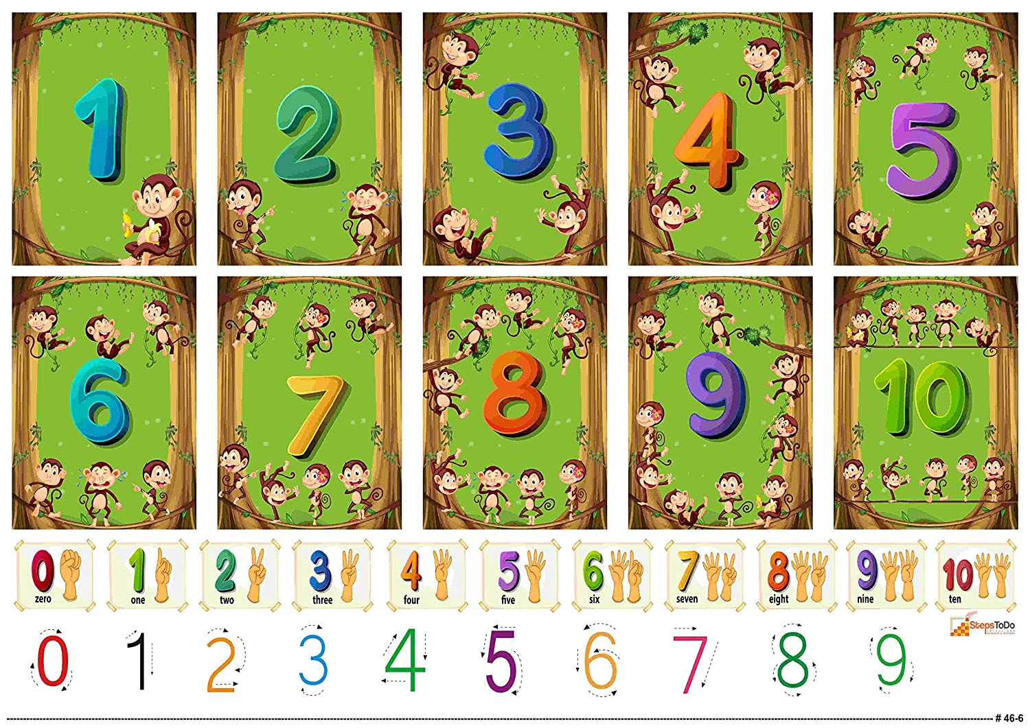 Buy Laminated Charts of Alphabets, Numbers, Shapes, Animals, Birds ...