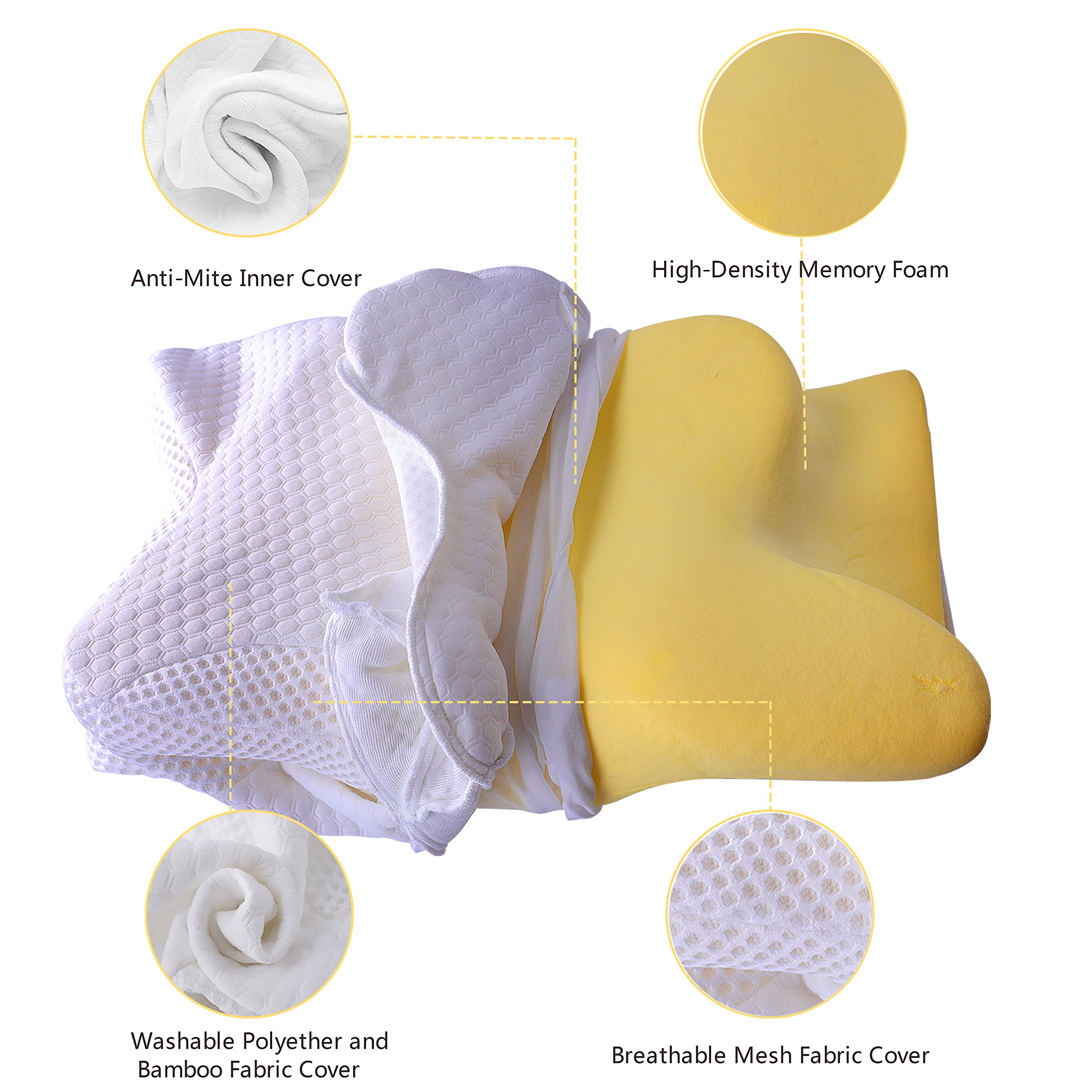 therapeutic foam contour bed memory pdx wayfair innovations reviews sleep pillow pillows bath
