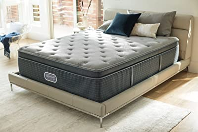 Beautyrest Mattresses Review