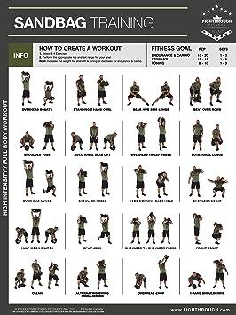 Ejercicios – LAMINADO de alta intensidad (entrenamiento Poster/tabla – M – fuerza y