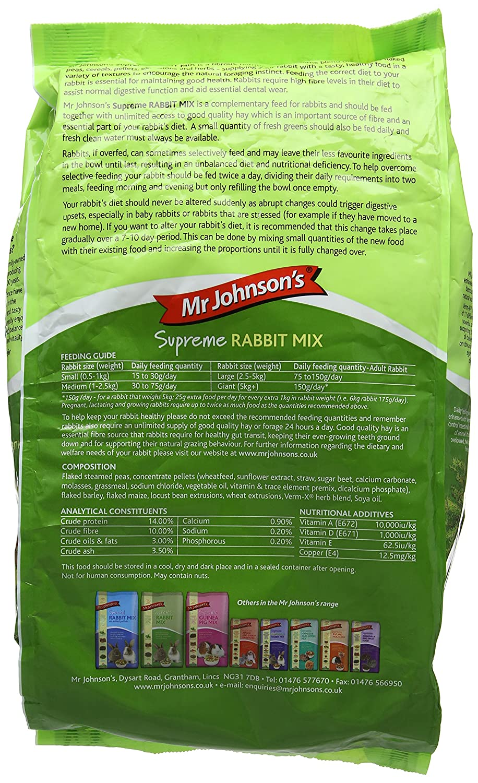 Mr Johnson S Supreme Rabbit Mix 2 25 Kg