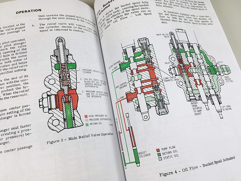 Case 580C Ck Loader Backhoe Service Technical Manual Repair