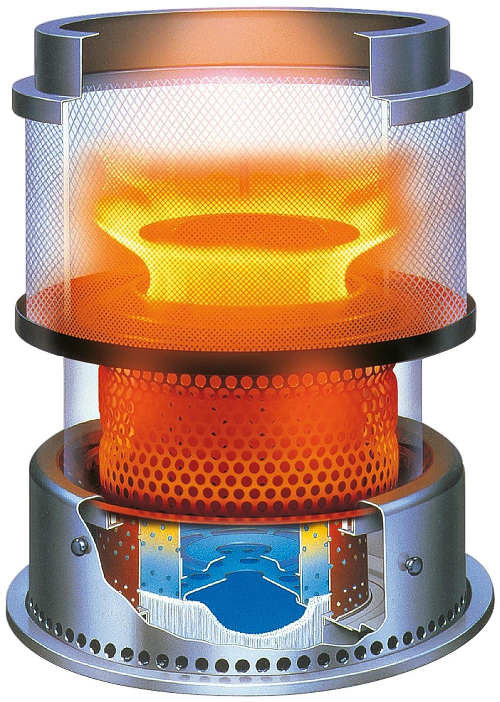 Zibro Made by Toyotomi RC-320 Estufa de parafina de Mecha de Doble combustión, 3200 W, Negro INOX, 22m2-44m2: Amazon.es: Bricolaje y herramientas