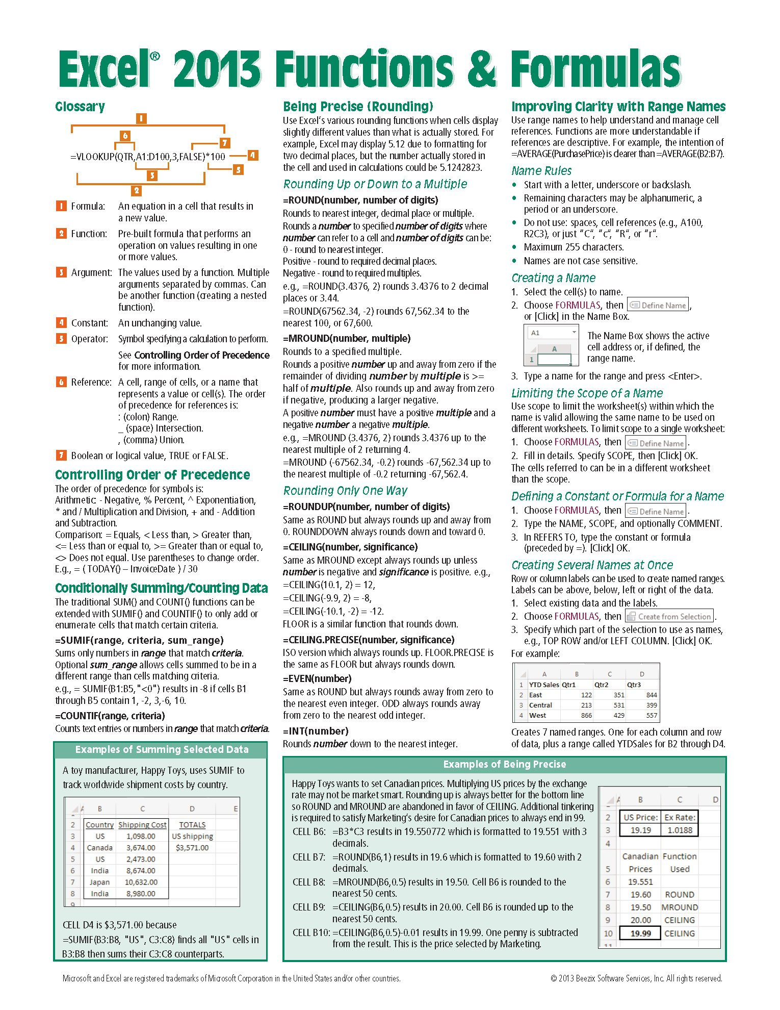 Microsoft Excel 2013 Functions & Formulas Quick Reference Card (4 ...