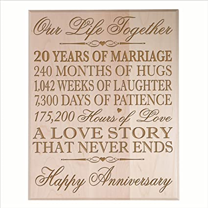 amazon com 20th wedding anniversary wall plaque gifts for couple