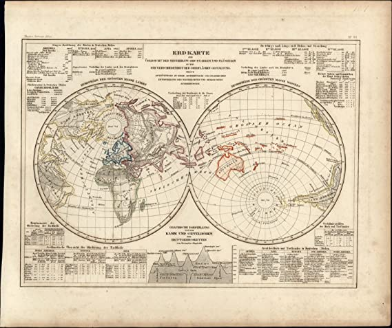 Amazon Com World Spheres Earth Surfaces Science Mt Heights C 1850