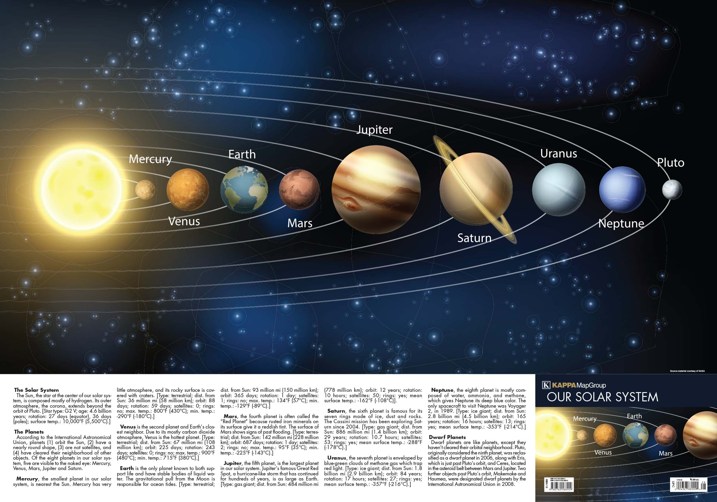 Solar System Reference Poster Amazon De Kappa Map Ba Cher