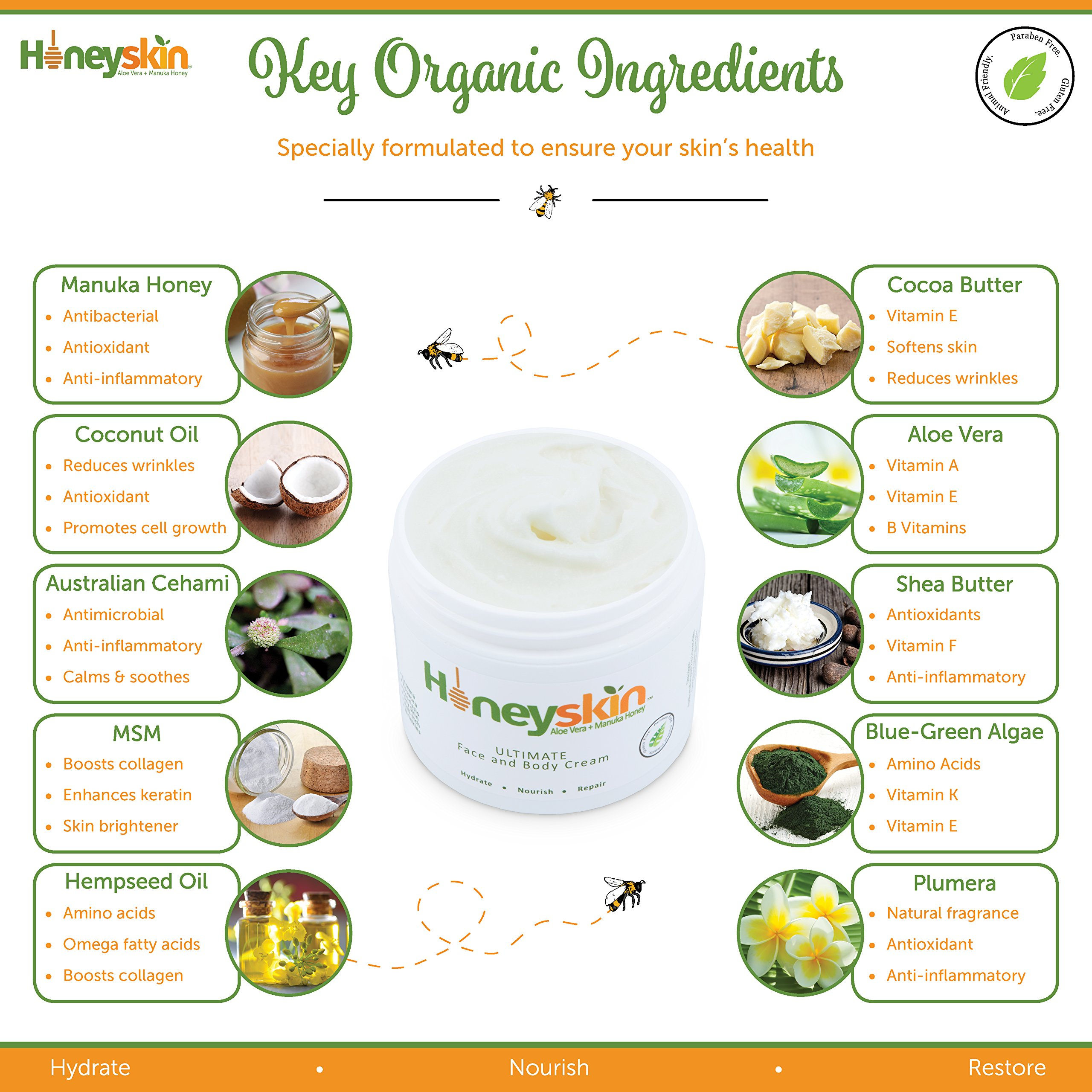 Organic Dry Skin Repair Cream (64 oz) Natural Facial Moisturizer - Rosacea, Eczema, Psoriasis, Rashes, Redness, Raw Superfoods, Manuka Honey, Aloe Vera, Shea Butter by Honeyskin Organics by Honeyskin Organics (Image #3)