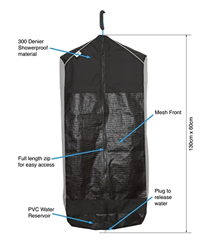 005f145426f2 Image Unavailable. Image not available for. Color  The Dry Bag Elite -  Wetsuit ...