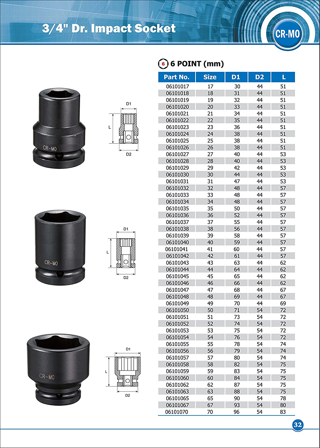 CrMo 3//4 Drive 6 Point Deep Impact Socket 33mm mobarel