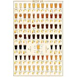 NG Beer Guide Types Large Poster Print 29x44 Chart Lager Ale Porter Alcohol Art